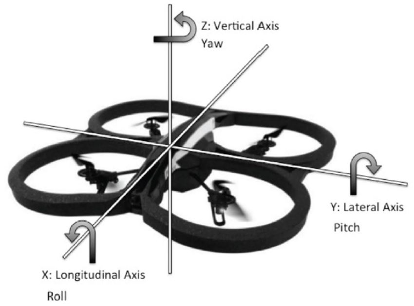 De-Mystifying Drones. Photo credit: Dr Sujith Samuel & Tony NG.